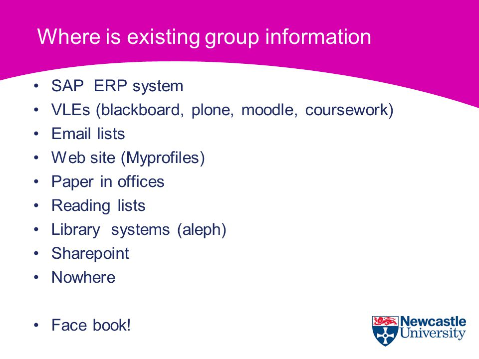 Where is existing group information SAP ERP system VLEs (blackboard, plone, moodle, coursework) Email lists Web site (Myprofiles) Paper in offices Reading lists Library systems (aleph) Sharepoint Nowhere Face book!