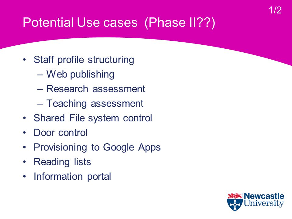 Potential Use cases (Phase II ) Staff profile structuring –Web publishing –Research assessment –Teaching assessment Shared File system control Door control Provisioning to Google Apps Reading lists Information portal 1/2