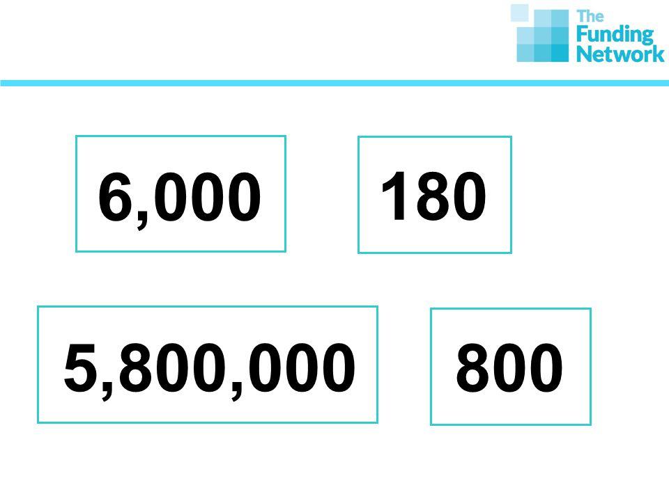 6,000 180 5,800,000 800