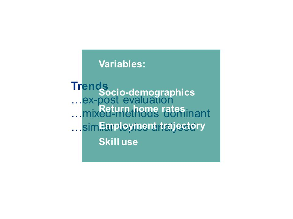 Trends …ex-post evaluation …mixed-methods dominant …similar topics analysed Variables: Socio-demographics Return home rates Employment trajectory Skil