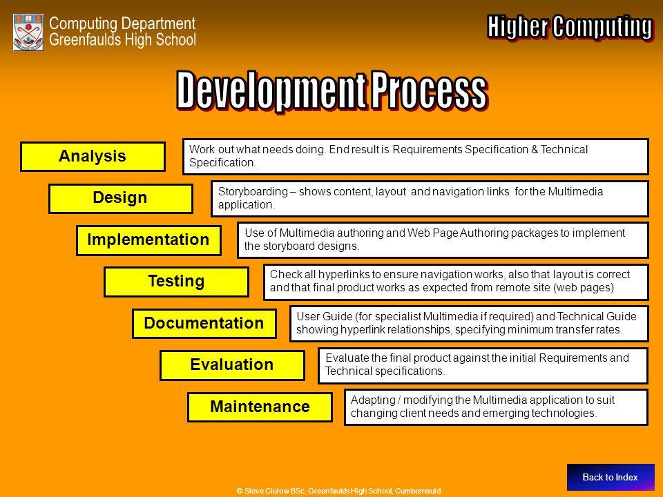 Development Process Back to Index © Steve Clulow BSc, Greenfaulds High School, Cumbernauld Analysis Design Implementation Testing Documentation Evalua