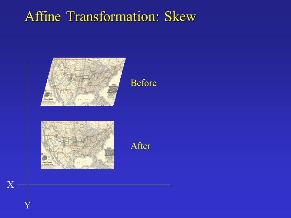 Affine Transformation: Skew X Y Before After