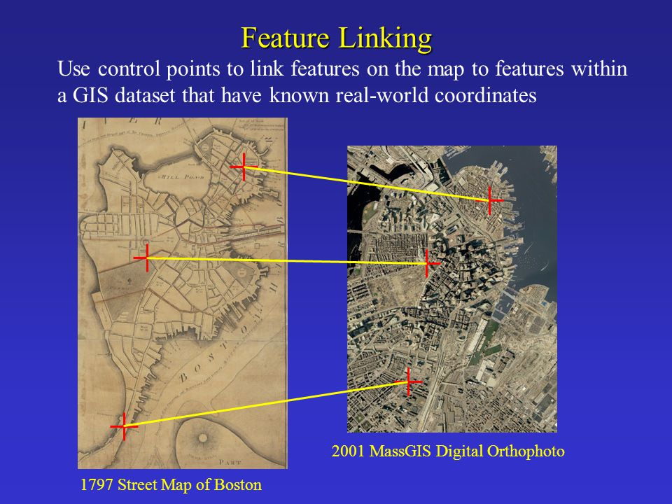 Feature Linking Use control points to link features on the map to features within a GIS dataset that have known real-world coordinates 1797 Street Map