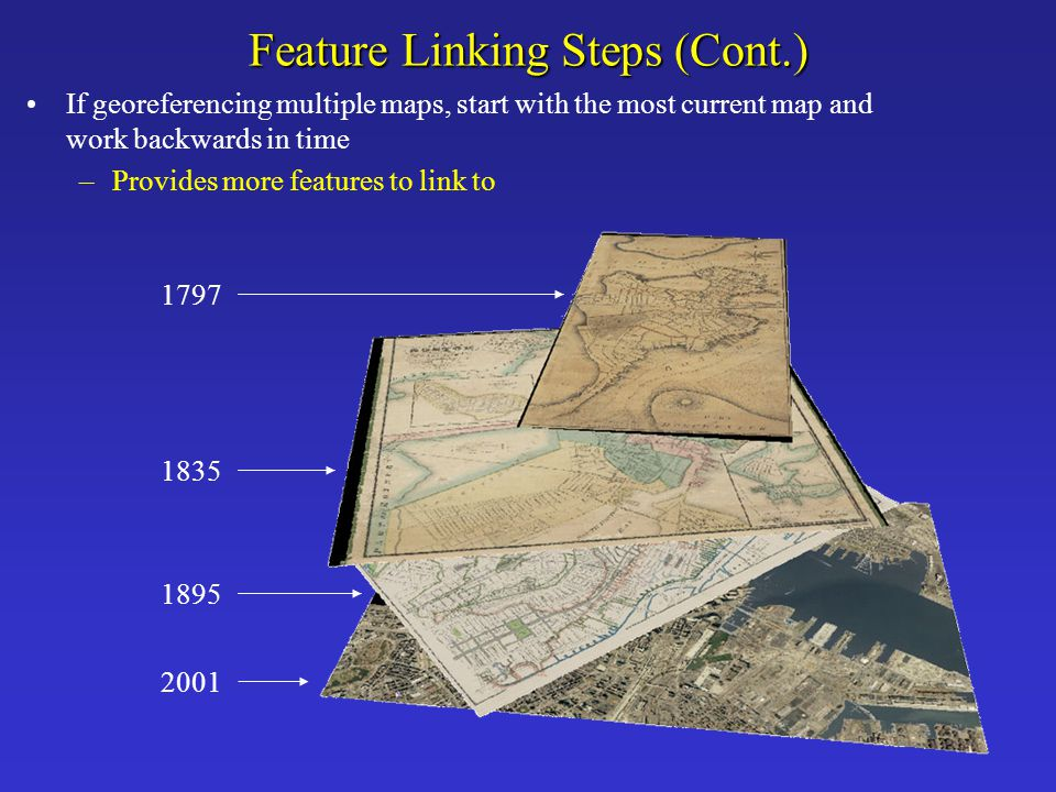Feature Linking Steps (Cont.) If georeferencing multiple maps, start with the most current map and work backwards in time –Provides more features to l