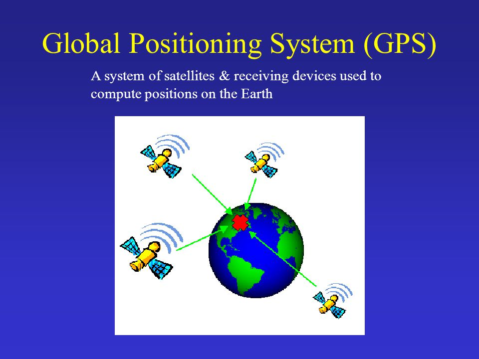A system of satellites & receiving devices used to compute positions on the Earth