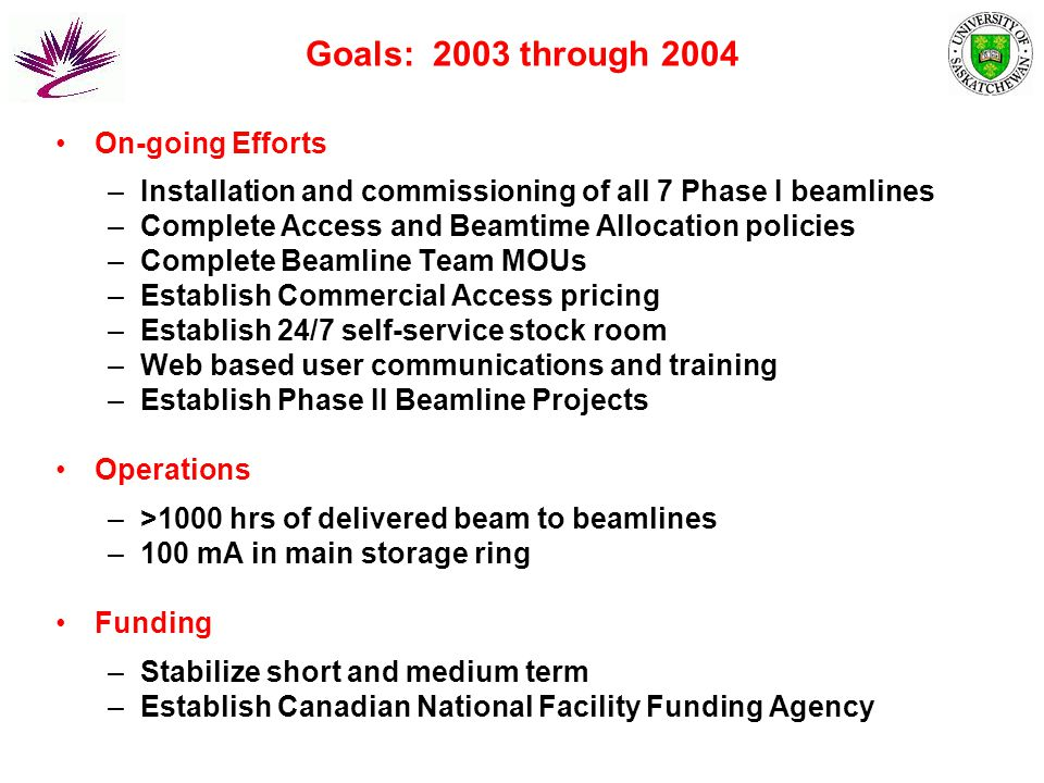 Goals: 2003 through 2004 On-going Efforts –Installation and commissioning of all 7 Phase I beamlines –Complete Access and Beamtime Allocation policies –Complete Beamline Team MOUs –Establish Commercial Access pricing –Establish 24/7 self-service stock room –Web based user communications and training –Establish Phase II Beamline Projects Operations –>1000 hrs of delivered beam to beamlines –100 mA in main storage ring Funding –Stabilize short and medium term –Establish Canadian National Facility Funding Agency