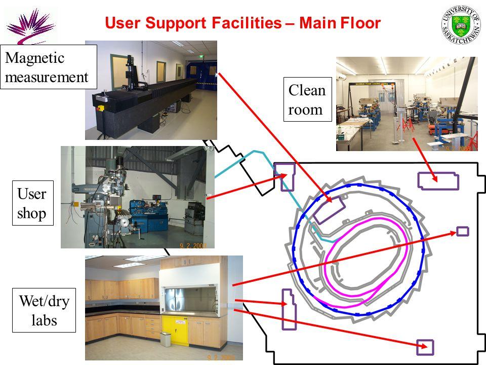 User Support Facilities – Main Floor Magnetic measurement User shop Wet/dry labs Clean room
