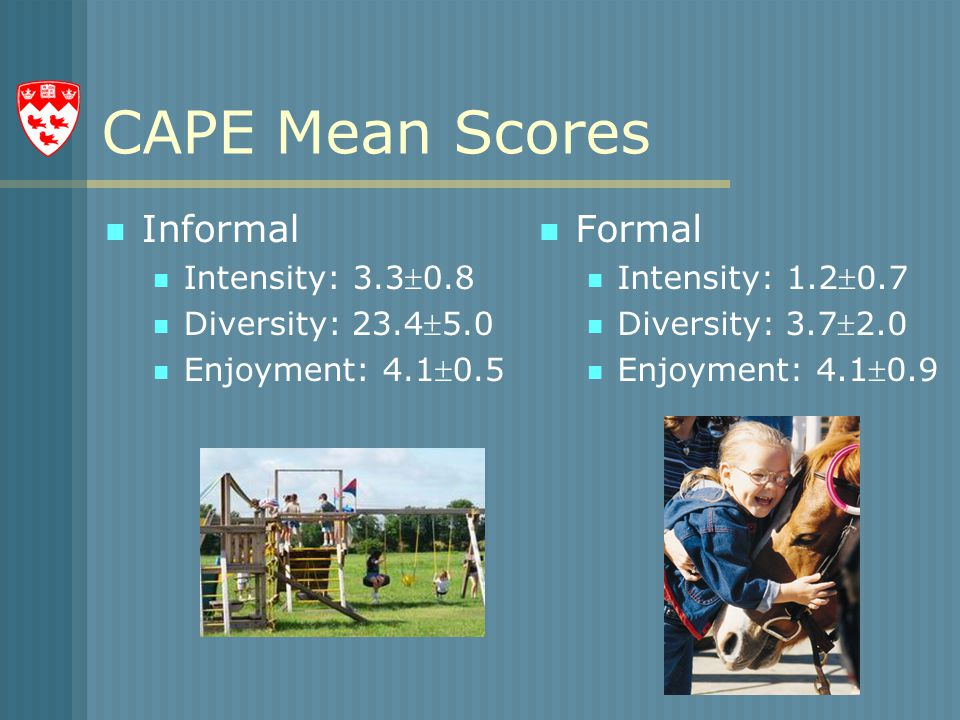 CAPE Mean Scores Informal Intensity: 3.30.8 Diversity: 23.45.0 Enjoyment: 4.10.5 Formal Intensity: 1.20.7 Diversity: 3.72.0 Enjoyment: 4.10.9
