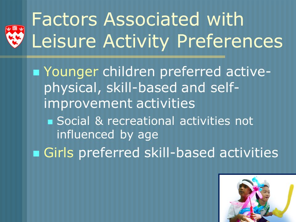 Factors Associated with Leisure Activity Preferences Younger children preferred active- physical, skill-based and self- improvement activities Social & recreational activities not influenced by age Girls preferred skill-based activities