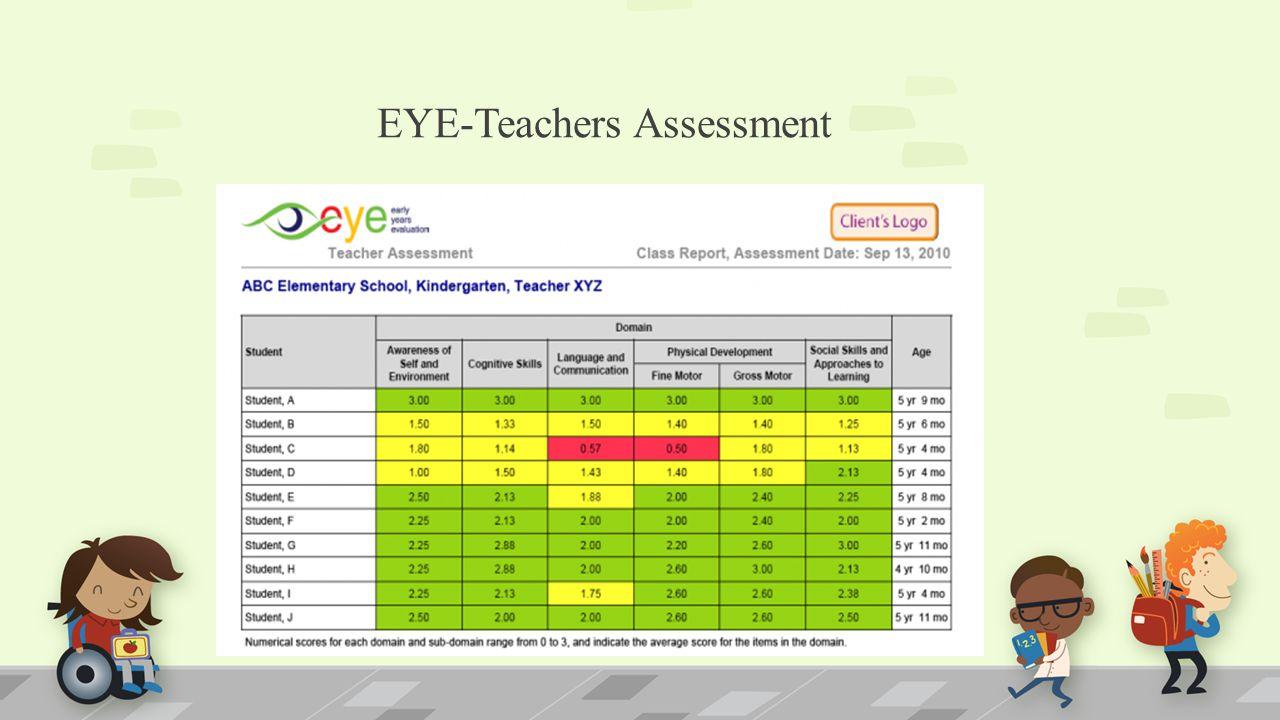 EYE-Teachers Assessment