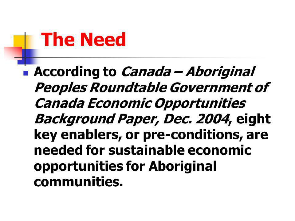 The Need According to Canada – Aboriginal Peoples Roundtable Government of Canada Economic Opportunities Background Paper, Dec. 2004, eight key enable