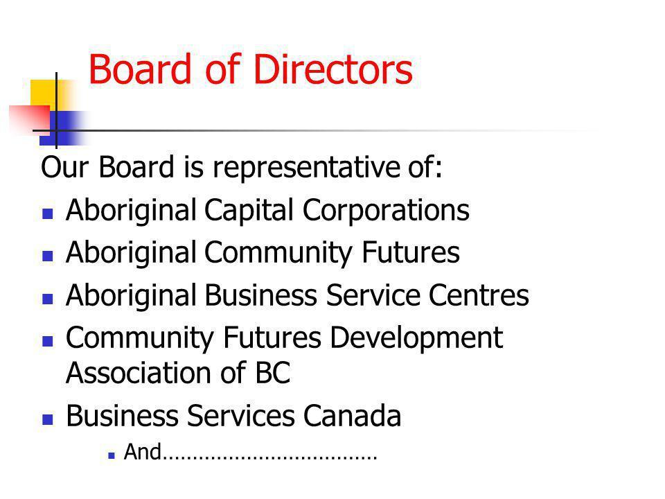 Our Board is representative of: Aboriginal Capital Corporations Aboriginal Community Futures Aboriginal Business Service Centres Community Futures Dev