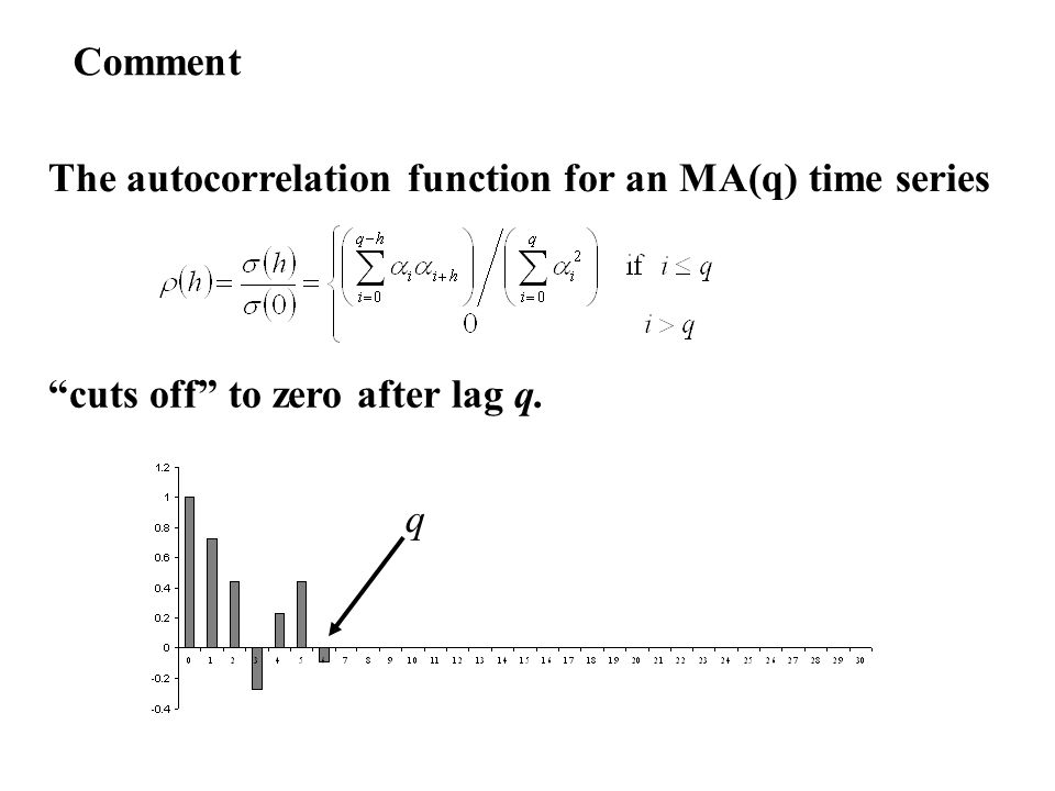 "The autocorrelation function for an MA(q) time series Comment ""cuts off"" to zero after lag q. q"