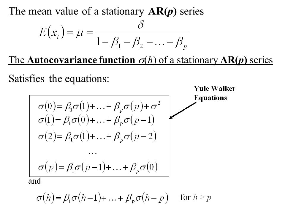 The mean value of a stationary AR(p) series The Autocovariance function  (h) of a stationary AR(p) series Satisfies the equations: