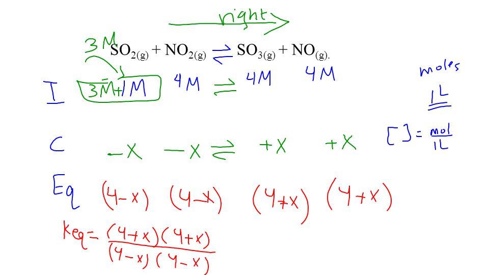 SO 2(g) + NO 2(g) SO 3(g) + NO (g).