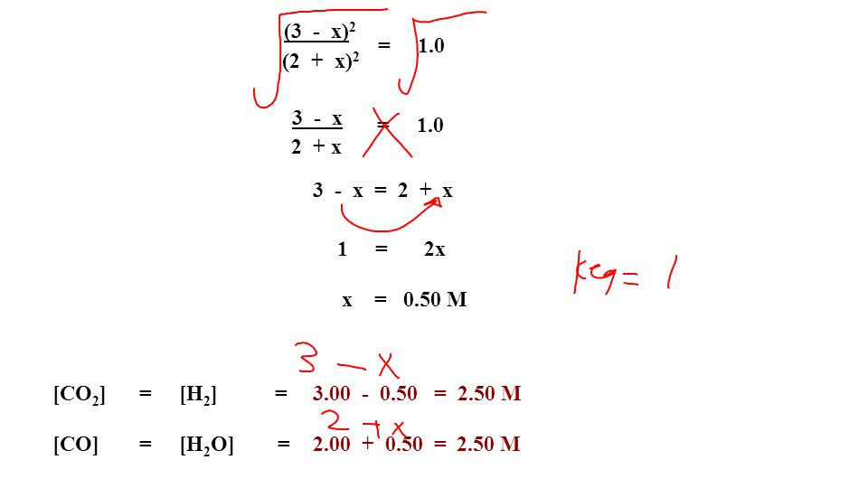 (3 - x) 2 (2 + x) 2 = 1.0 3 - x 2 + x 3 - x = 2 + x 1 =2x x = 0.50 M [CO 2 ]= [H 2 ] =3.00 - 0.50 = 2.50 M [CO]= [H 2 O] =2.00 + 0.50 = 2.50 M