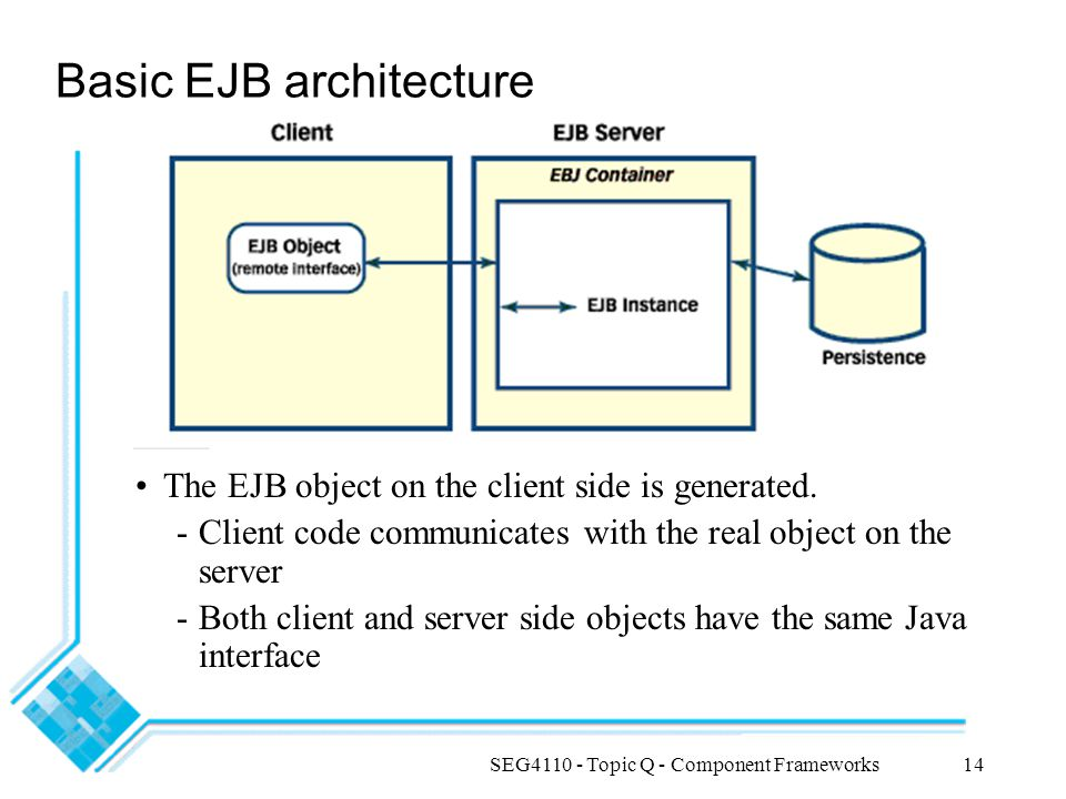 SEG4110 - Topic Q - Component Frameworks14 Basic EJB architecture The EJB object on the client side is generated. -Client code communicates with the r