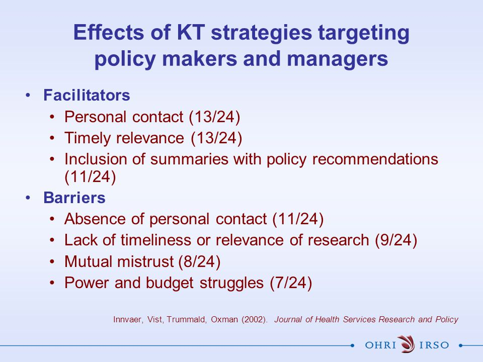 Effects of KT strategies targeting policy makers and managers Facilitators Personal contact (13/24) Timely relevance (13/24) Inclusion of summaries wi