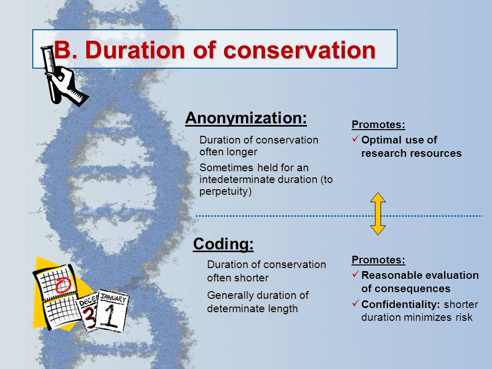 Anonymization: Duration of conservation often longer Sometimes held for an intedeterminate duration (to perpetuity) B.