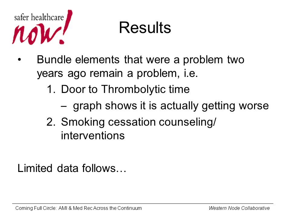 Coming Full Circle: AMI & Med Rec Across the Continuum Western Node Collaborative Results Bundle elements that were a problem two years ago remain a problem, i.e.