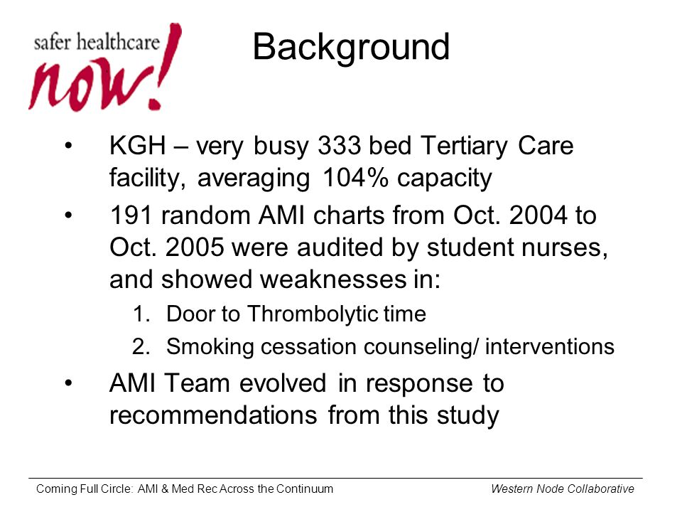 Coming Full Circle: AMI & Med Rec Across the Continuum Western Node Collaborative Background KGH – very busy 333 bed Tertiary Care facility, averaging 104% capacity 191 random AMI charts from Oct.