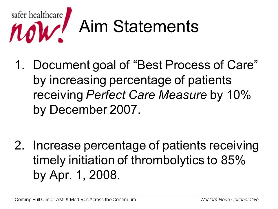 Coming Full Circle: AMI & Med Rec Across the Continuum Western Node Collaborative Aim Statements 1.Document goal of Best Process of Care by increasing percentage of patients receiving Perfect Care Measure by 10% by December 2007.