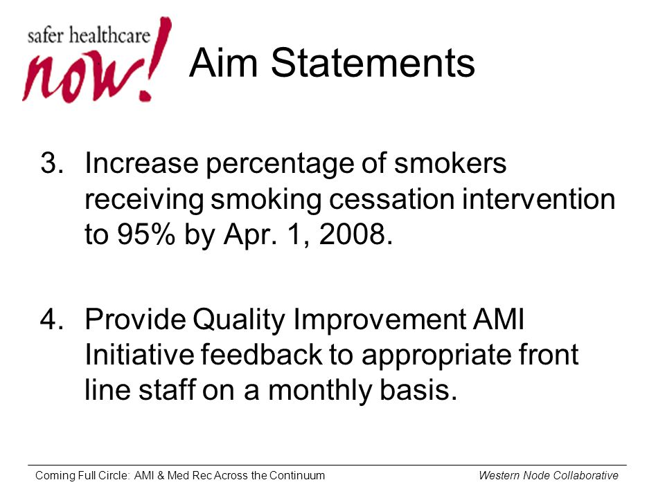 Coming Full Circle: AMI & Med Rec Across the Continuum Western Node Collaborative Aim Statements 3.Increase percentage of smokers receiving smoking cessation intervention to 95% by Apr.