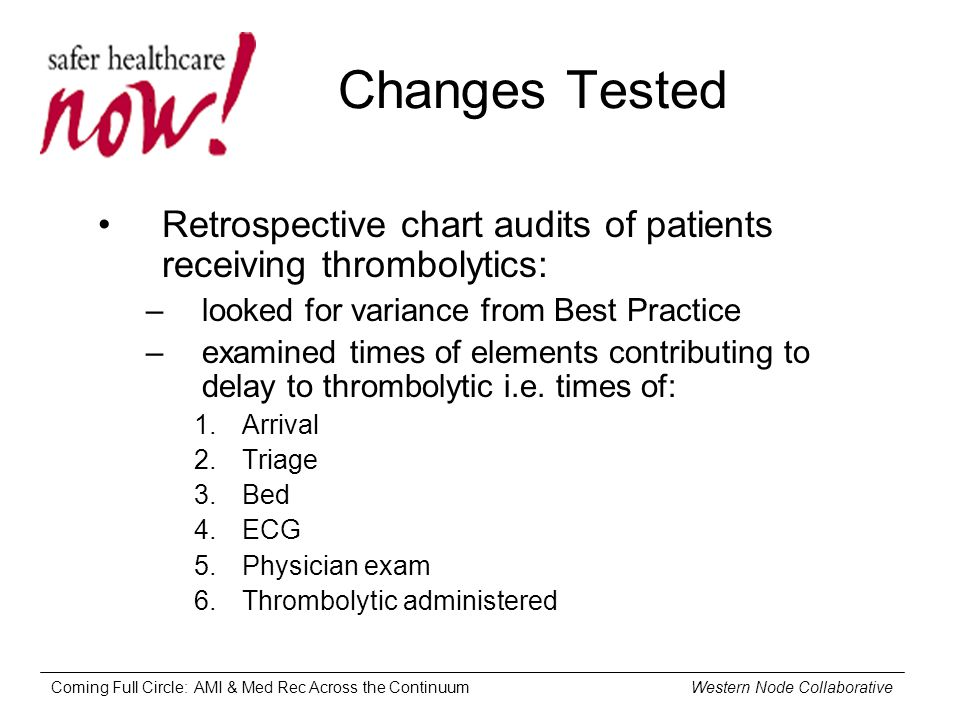 Coming Full Circle: AMI & Med Rec Across the Continuum Western Node Collaborative Changes Tested Retrospective chart audits of patients receiving thrombolytics: –looked for variance from Best Practice –examined times of elements contributing to delay to thrombolytic i.e.