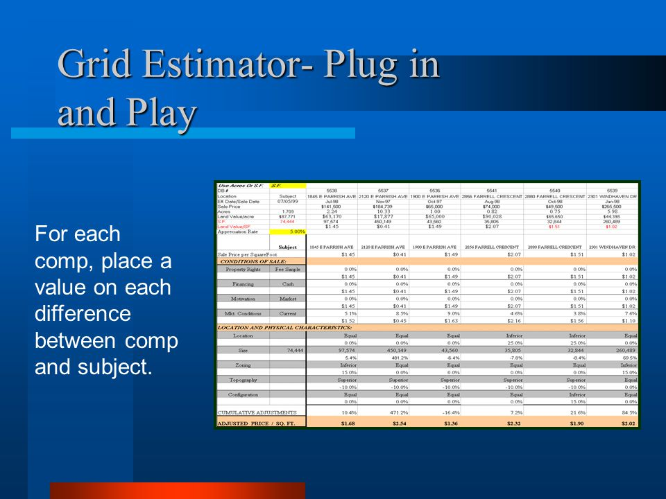 Grid Estimator- Plug in and Play For each comp, place a value on each difference between comp and subject.