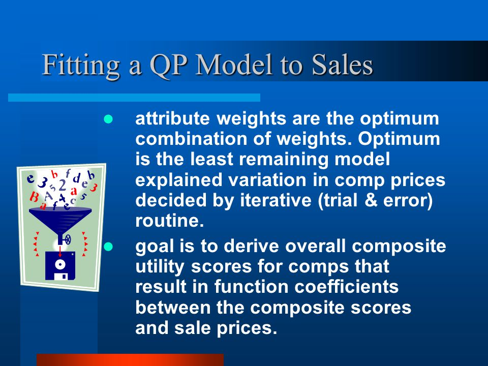 Fitting a QP Model to Sales attribute weights are the optimum combination of weights.