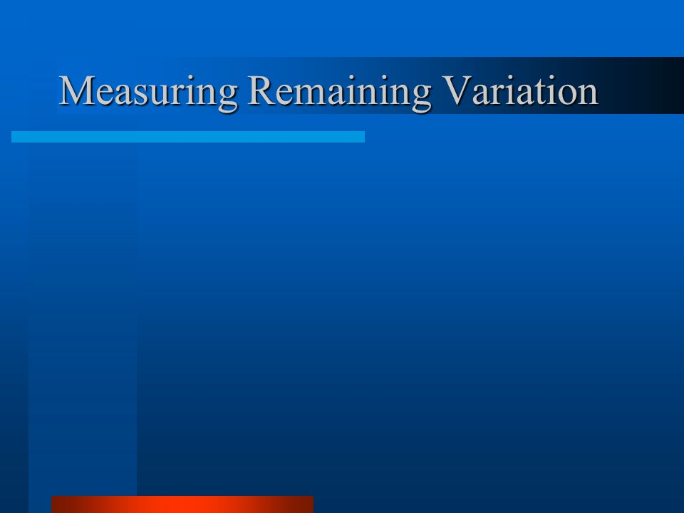 Measuring Remaining Variation