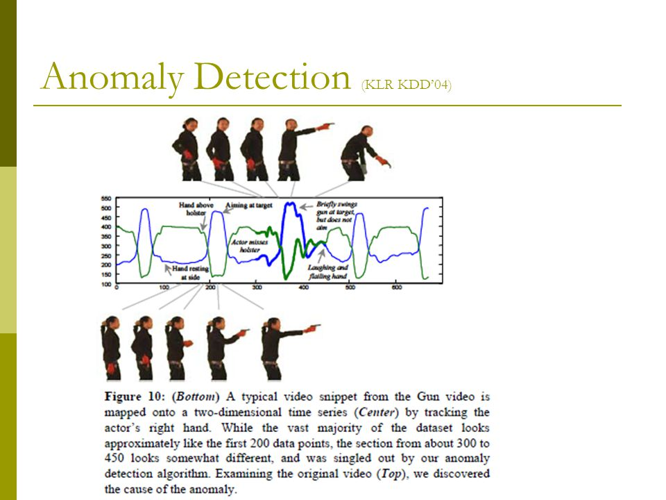Anomaly Detection (KLR KDD'04)
