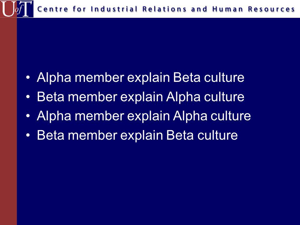 Alpha member explain Beta culture Beta member explain Alpha culture Alpha member explain Alpha culture Beta member explain Beta culture