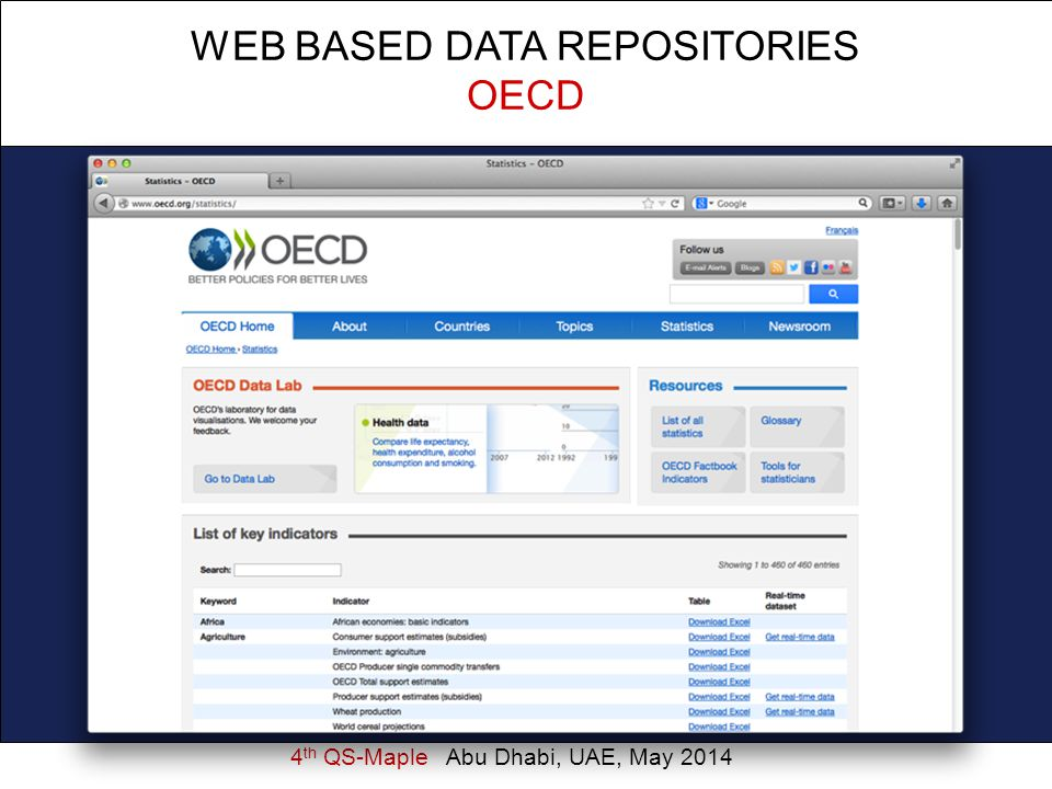 4 th QS-Maple Abu Dhabi, UAE, May 2014 WEB BASED DATA REPOSITORIES OECD