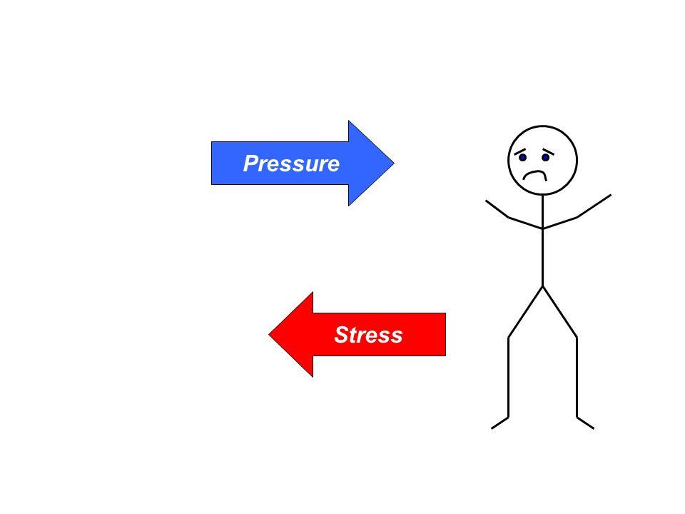 Pressure Stress