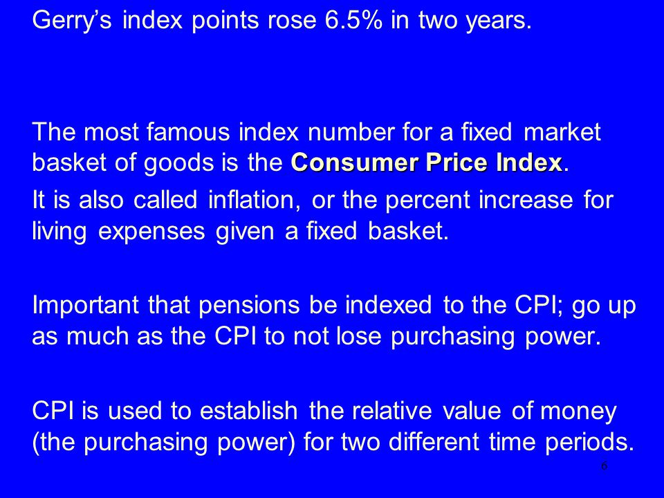 7 2001 Canadian CPI Weights