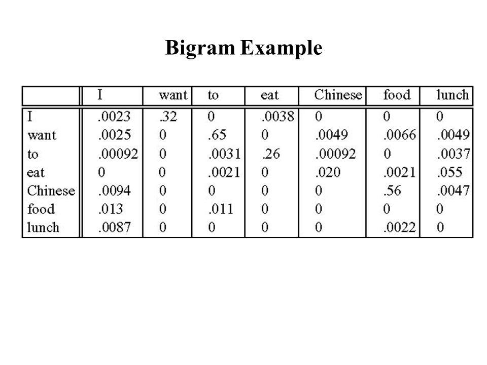 Bigram Example