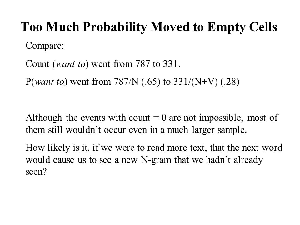 Too Much Probability Moved to Empty Cells Compare: Count (want to) went from 787 to 331. P(want to) went from 787/N (.65) to 331/(N+V) (.28) Although