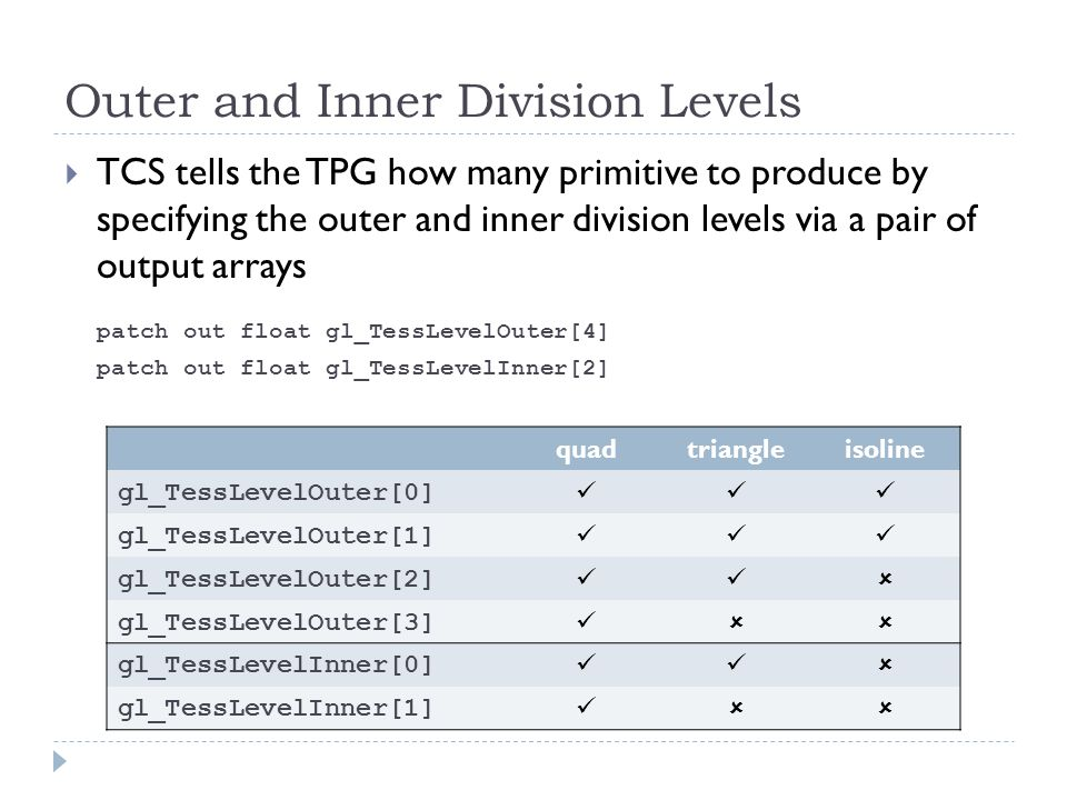 Outer and Inner Division Levels  TCS tells the TPG how many primitive to produce by specifying the outer and inner division levels via a pair of outp