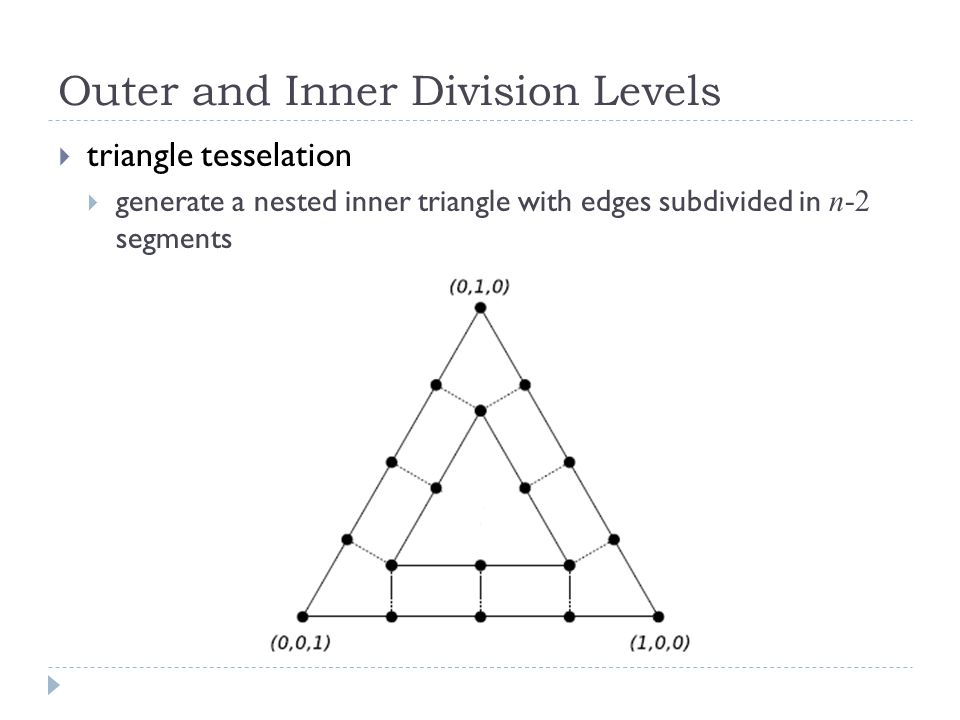 Outer and Inner Division Levels  triangle tesselation  generate a nested inner triangle with edges subdivided in n-2 segments
