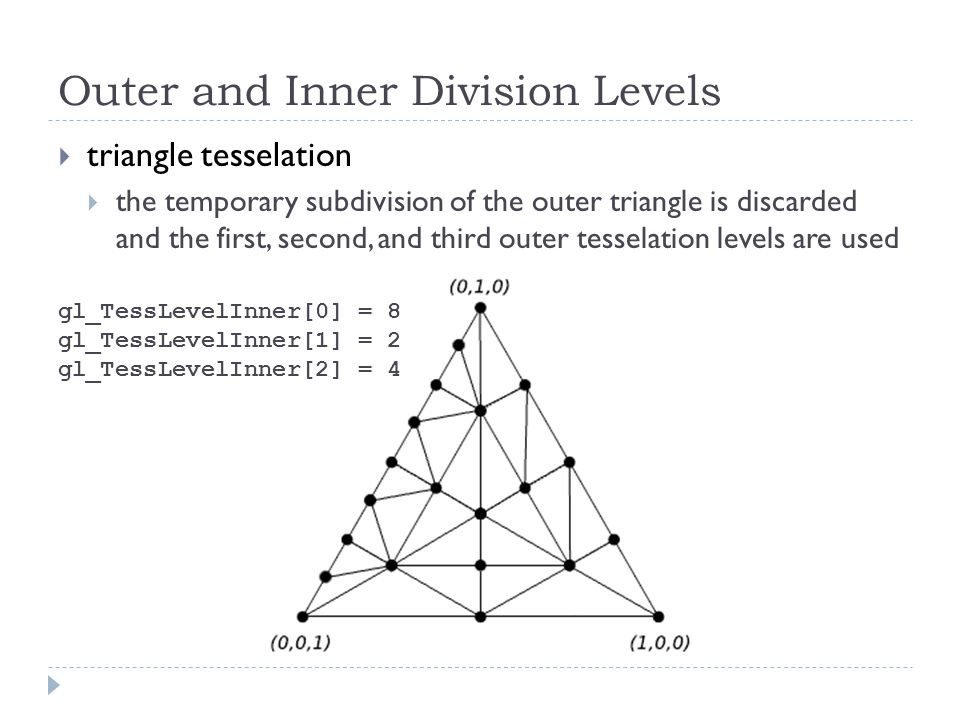 Outer and Inner Division Levels  triangle tesselation  the temporary subdivision of the outer triangle is discarded and the first, second, and third