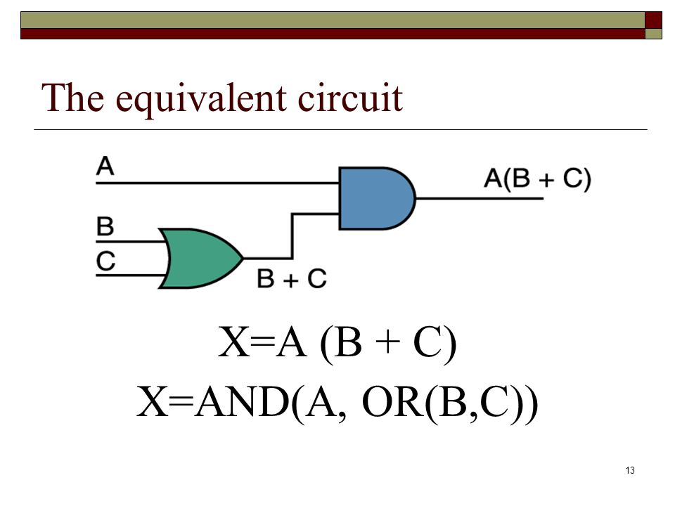 13 The equivalent circuit X=A (B + C) X=AND(A, OR(B,C))