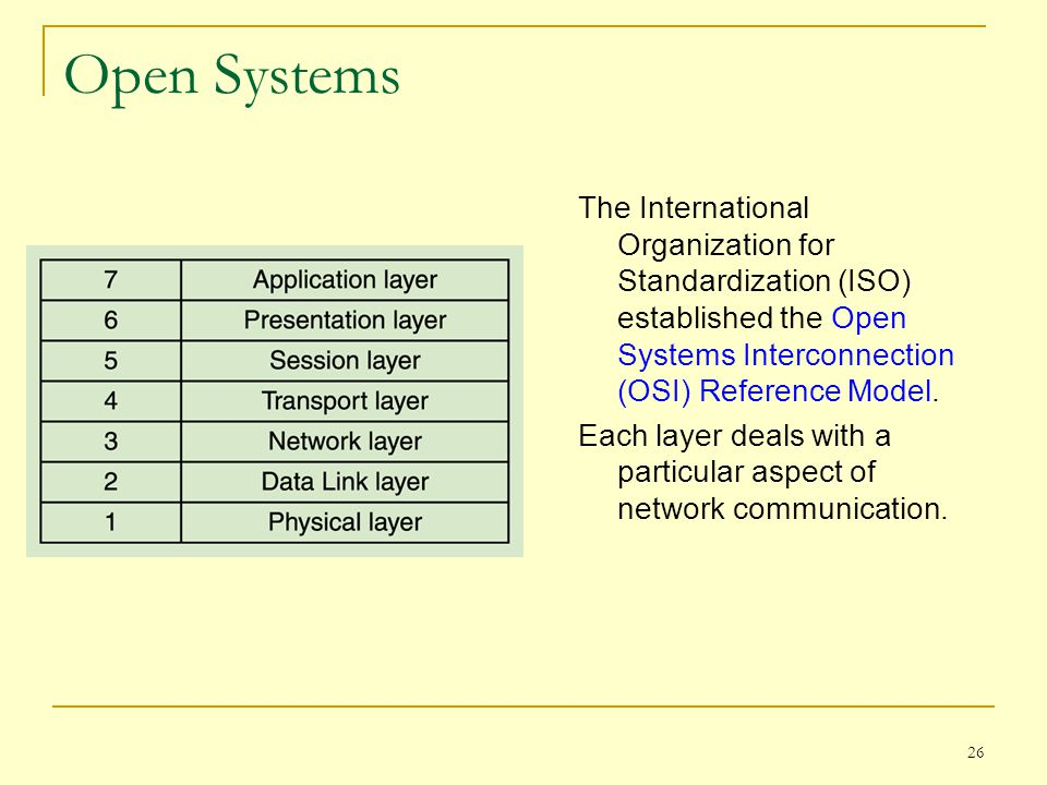 26 Open Systems The International Organization for Standardization (ISO) established the Open Systems Interconnection (OSI) Reference Model. Each laye