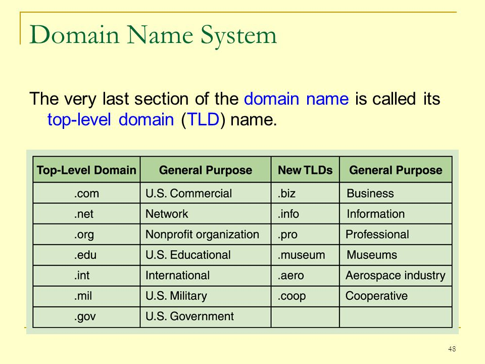 48 Domain Name System The very last section of the domain name is called its top-level domain (TLD) name.