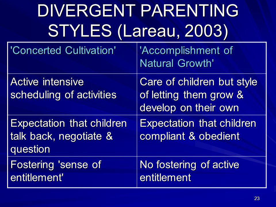 23 DIVERGENT PARENTING STYLES (Lareau, 2003) Concerted Cultivation Accomplishment of Natural Growth Active intensive scheduling of activities Care of children but style of letting them grow & develop on their own Expectation that children talk back, negotiate & question Expectation that children compliant & obedient Fostering sense of entitlement No fostering of active entitlement