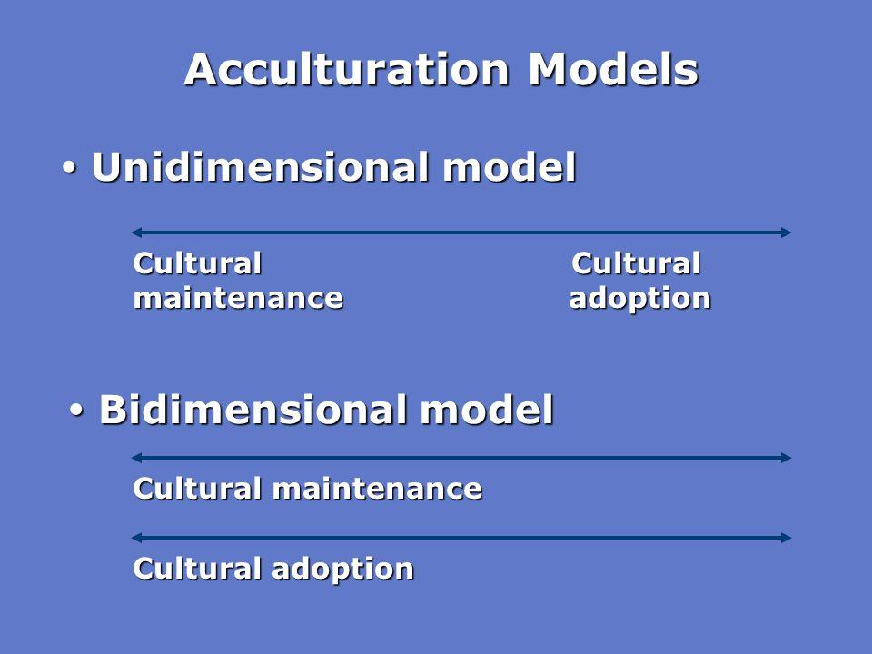 Acculturation Models  Unidimensional model  Bidimensional model Cultural Cultural maintenanceadoption Cultural maintenance Cultural adoption
