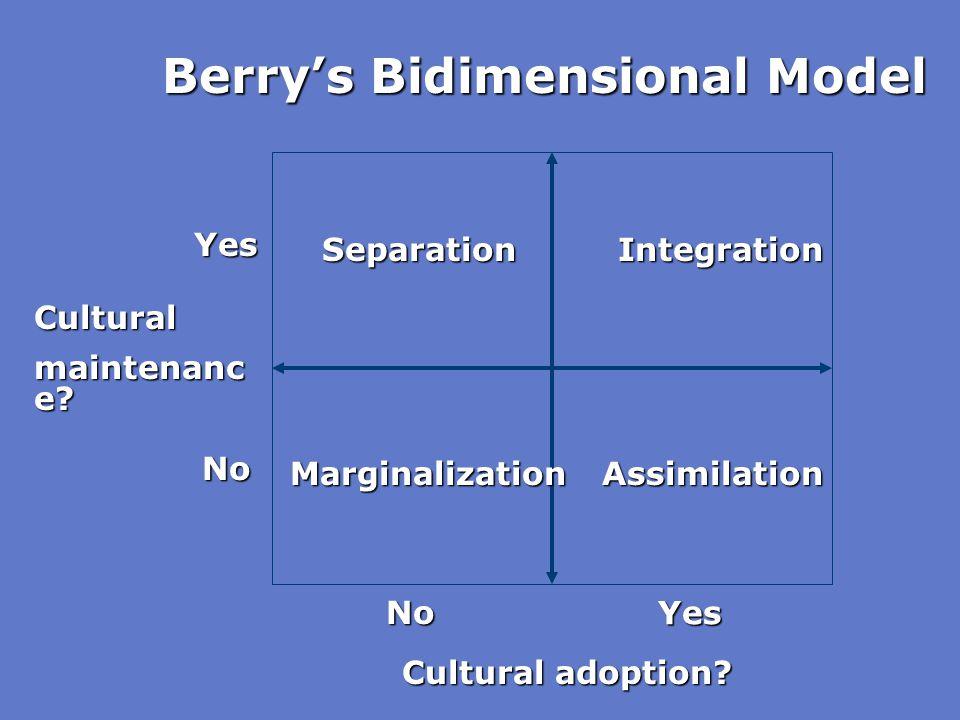 Yes Cultural adoption? Cultural maintenanc e? Berry's Bidimensional Model No No Yes SeparationIntegration AssimilationMarginalization
