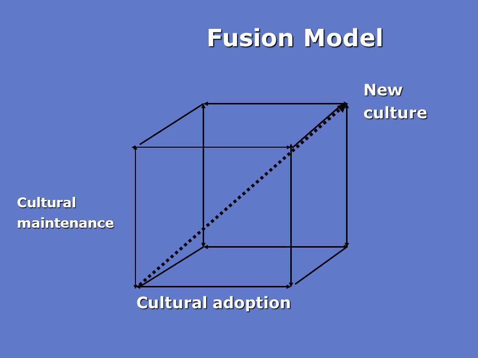 Fusion Model Fusion Model Cultural adoption Culturalmaintenance New culture