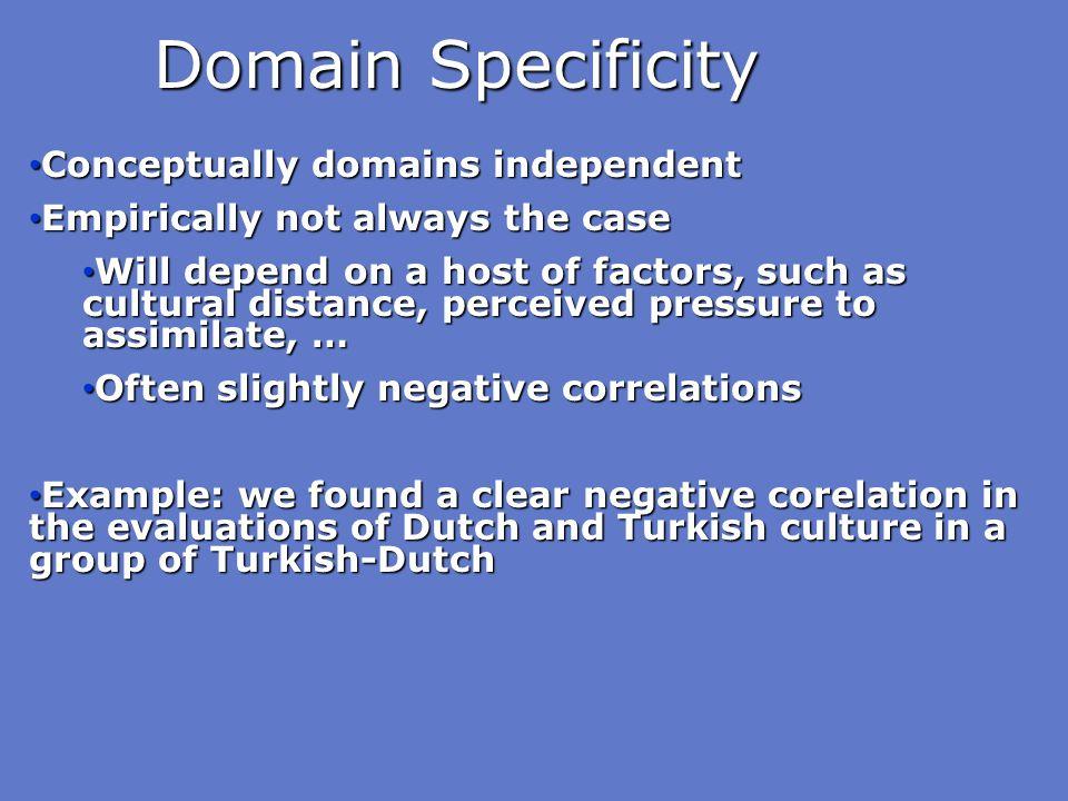 Conceptually domains independent Conceptually domains independent Empirically not always the case Empirically not always the case Will depend on a hos