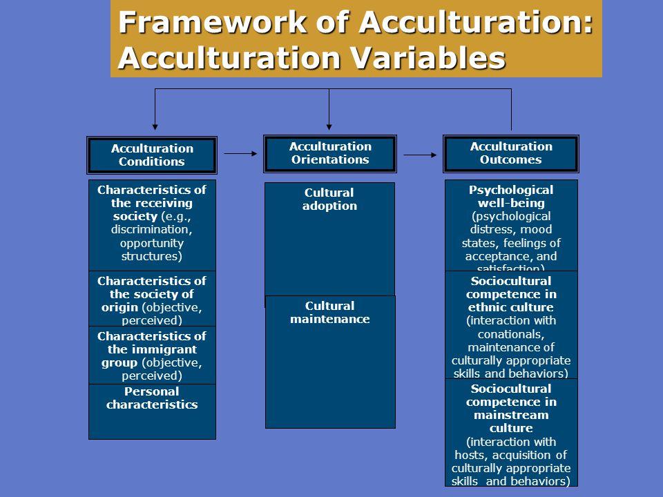 Framework of Acculturation: Acculturation Variables Acculturation Conditions Acculturation Outcomes Cultural adoption Cultural maintenance Acculturati